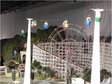 Figure 4.  The Sky Ride