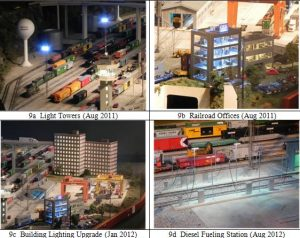 Figure 9. Modern Yard 2011 and 2012 Upgrades