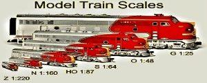 model-train-scale-comparison