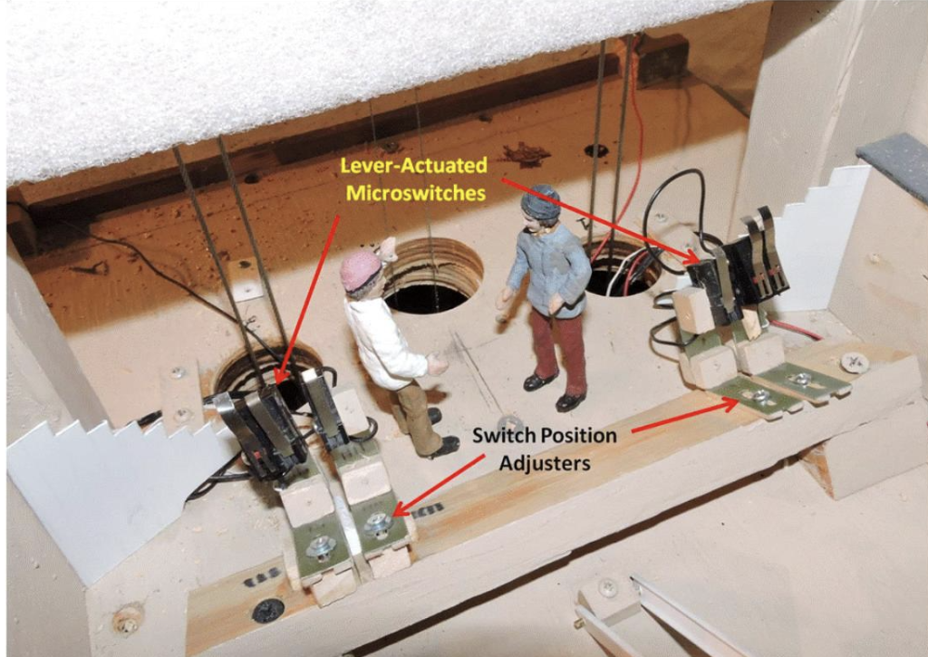 Figure 1. Original (2020) Lower Station Micro-Switches